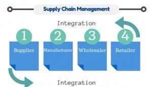 Supply-chain-mangt